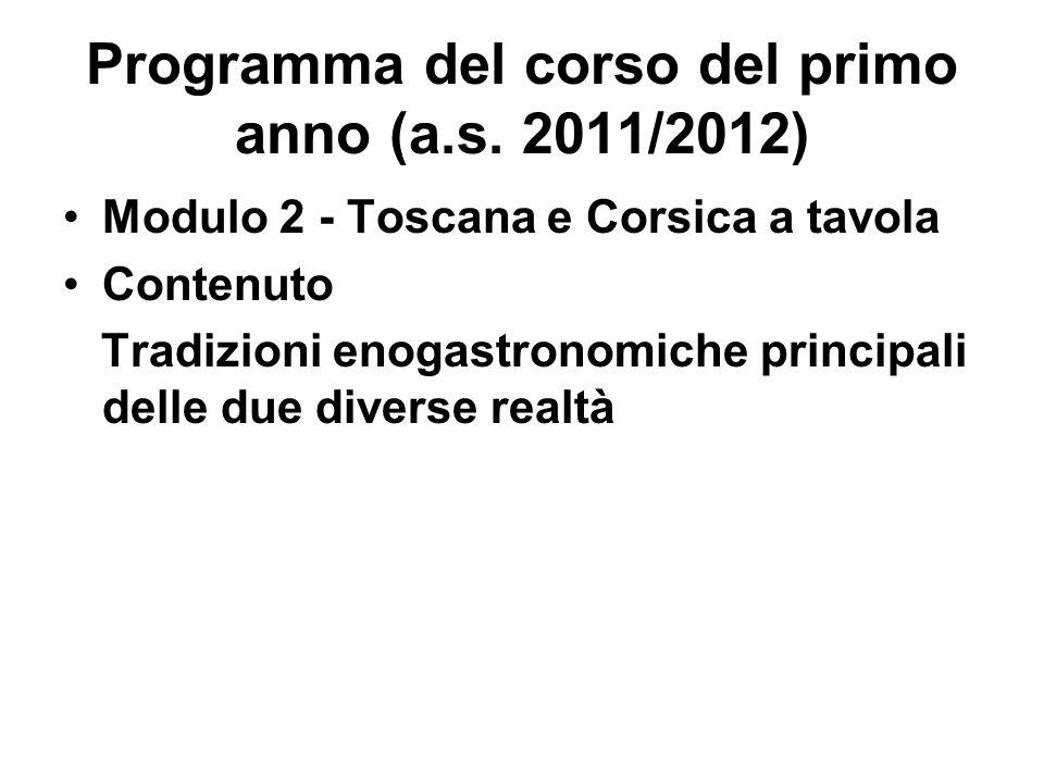 Programma del corso del primo anno (a.s. 2011/2012) Modulo 2 - Toscana e Corsica a tavola Contenuto Tradizioni enogastronomiche principali delle due d