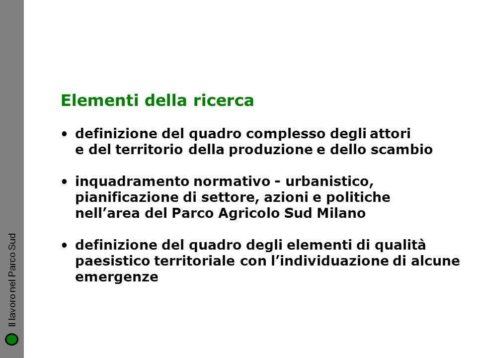 Elementi della ricerca definizione del quadro complesso degli attori e del territorio della produzione e dello scambio inquadramento normativo - urban