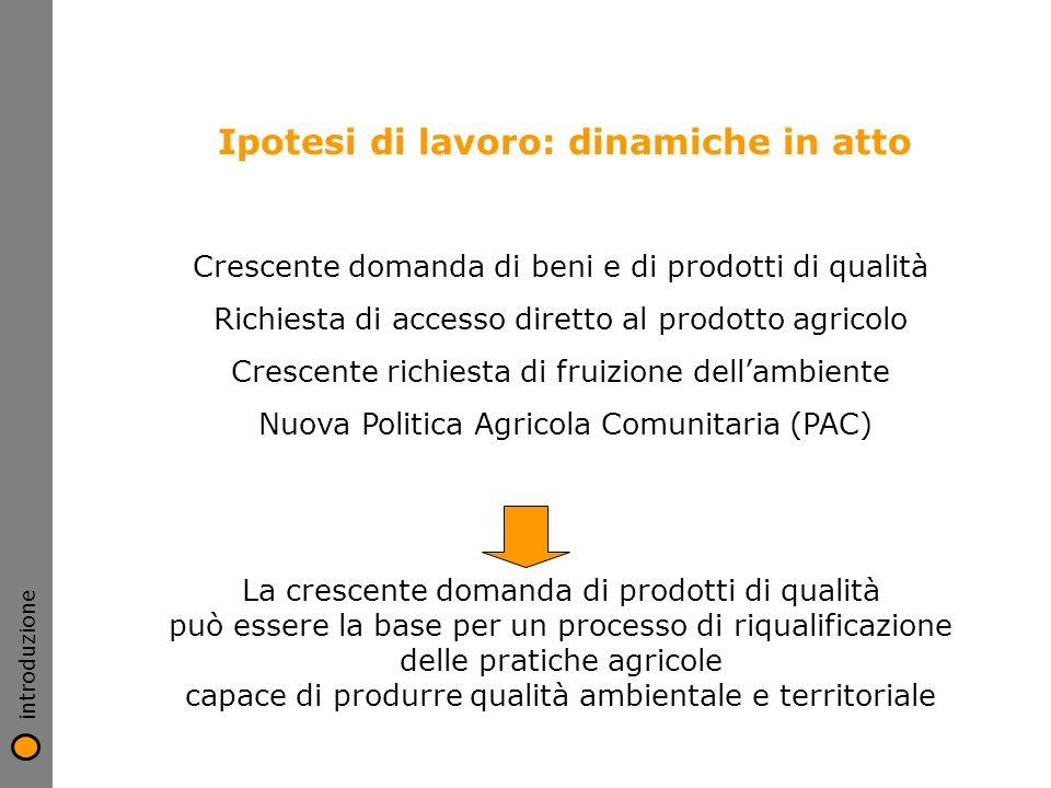 introduzione Crescente domanda di beni e di prodotti di qualità Richiesta di accesso diretto al prodotto agricolo Crescente richiesta di fruizione del