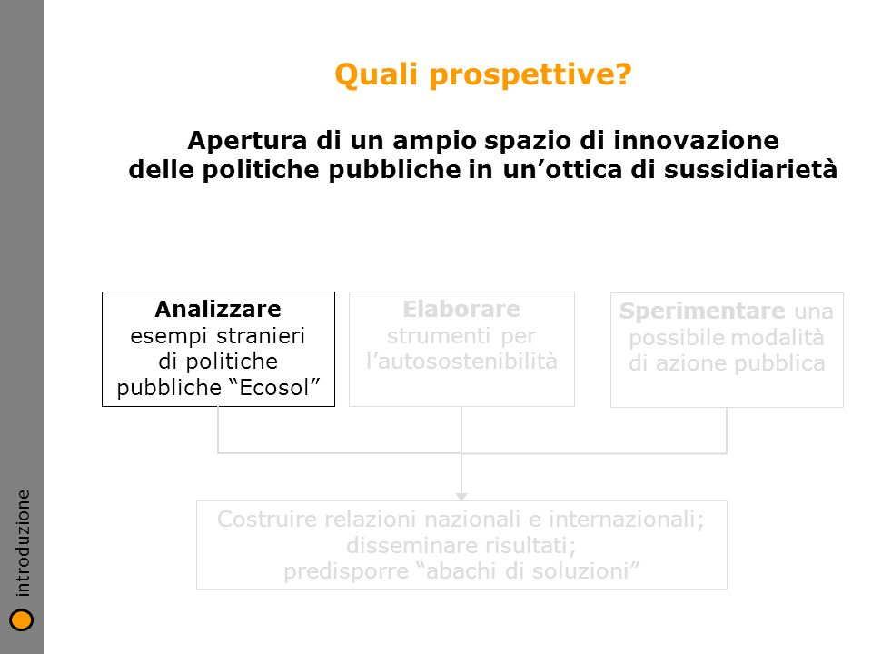Quali prospettive? Apertura di un ampio spazio di innovazione delle politiche pubbliche in unottica di sussidiarietà introduzione Analizzare esempi st