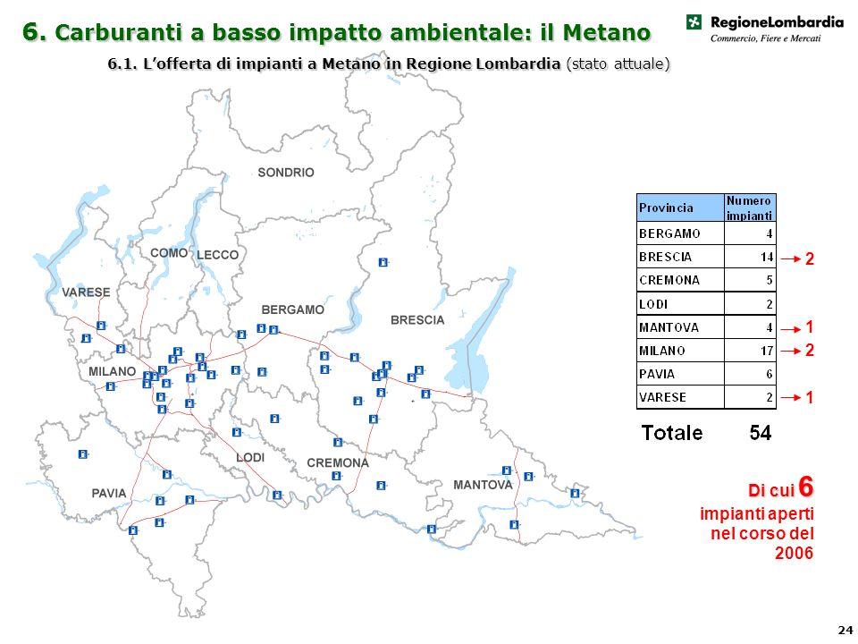 6. Carburanti a basso impatto ambientale: il Metano 6.1.