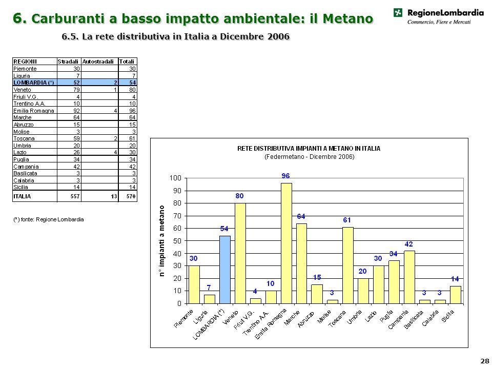 6. Carburanti a basso impatto ambientale: il Metano 6.5.