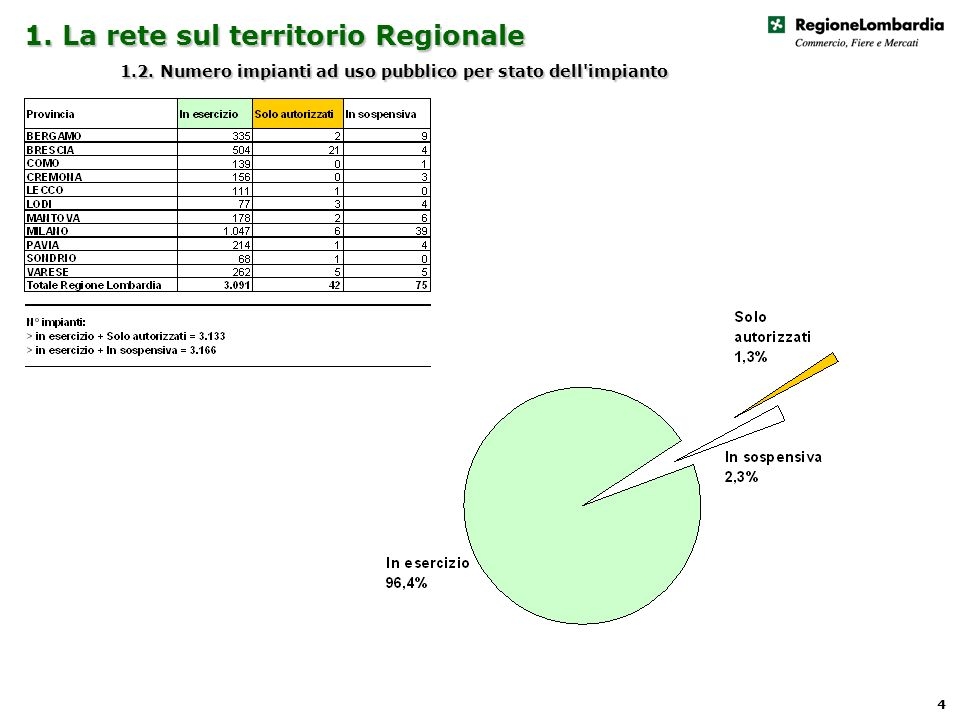 6.Carburanti a basso impatto ambientale: il Metano 6.2.