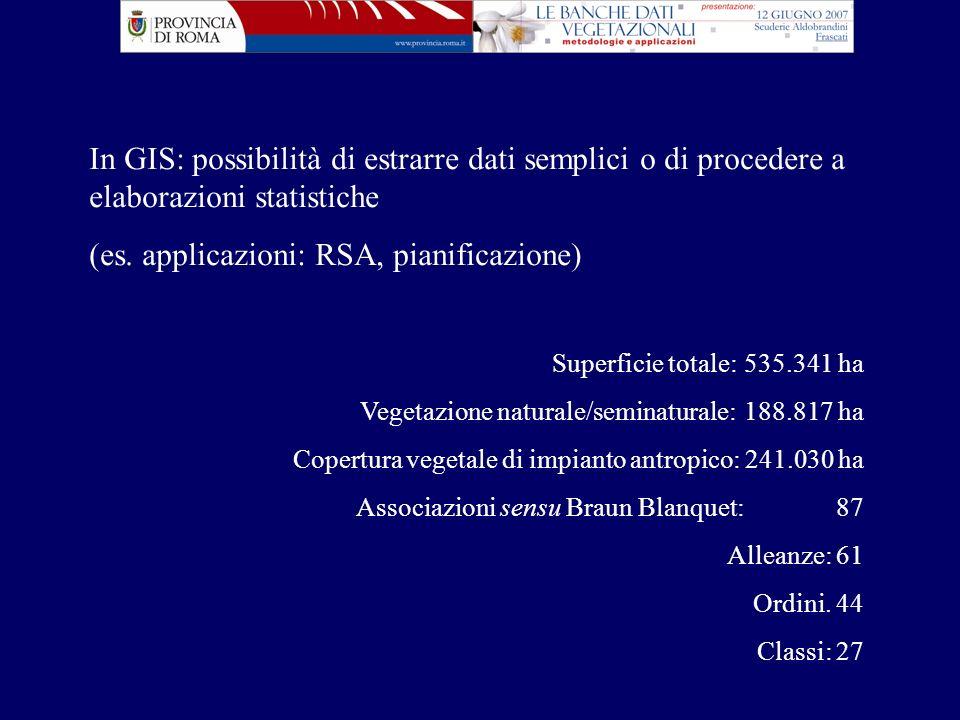 In GIS: possibilità di estrarre dati semplici o di procedere a elaborazioni statistiche (es. applicazioni: RSA, pianificazione) Superficie totale: 535
