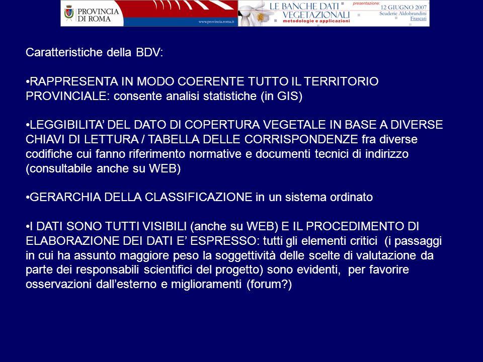fta Anna Guidi Provincia di Roma Dipartimento V - Servizio 1 Ambiente VEGETAZIONE + USO SUOLO