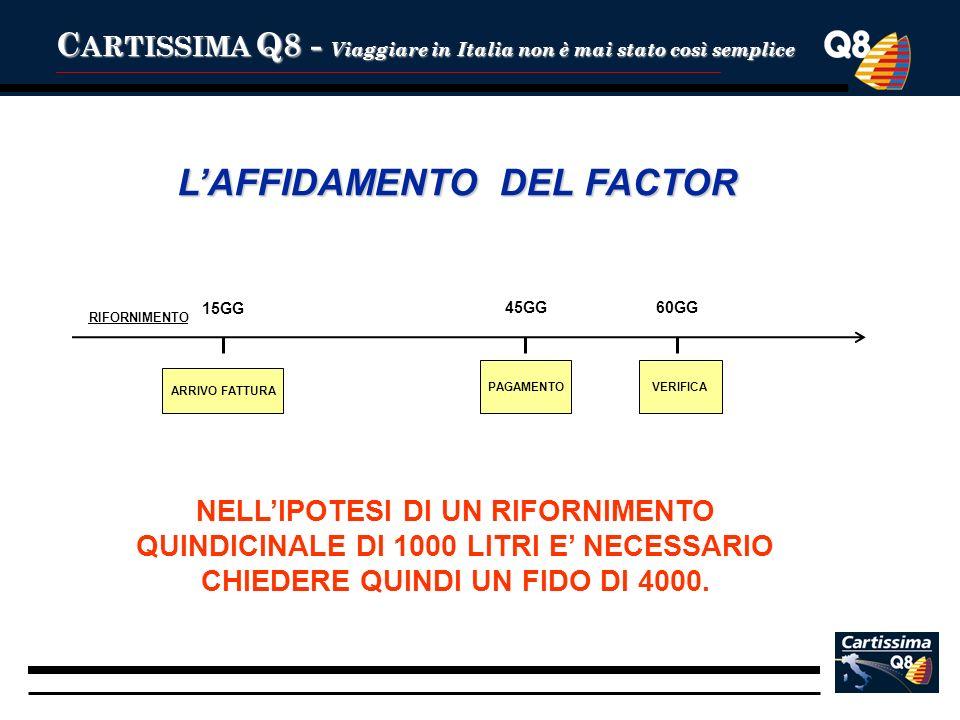 C ARTISSIMA Q8 - Viaggiare in Italia non è mai stato così semplice ARRIVO FATTURA LAFFIDAMENTO DEL FACTOR PAGAMENTOVERIFICA 15GG 45GG60GG RIFORNIMENTO