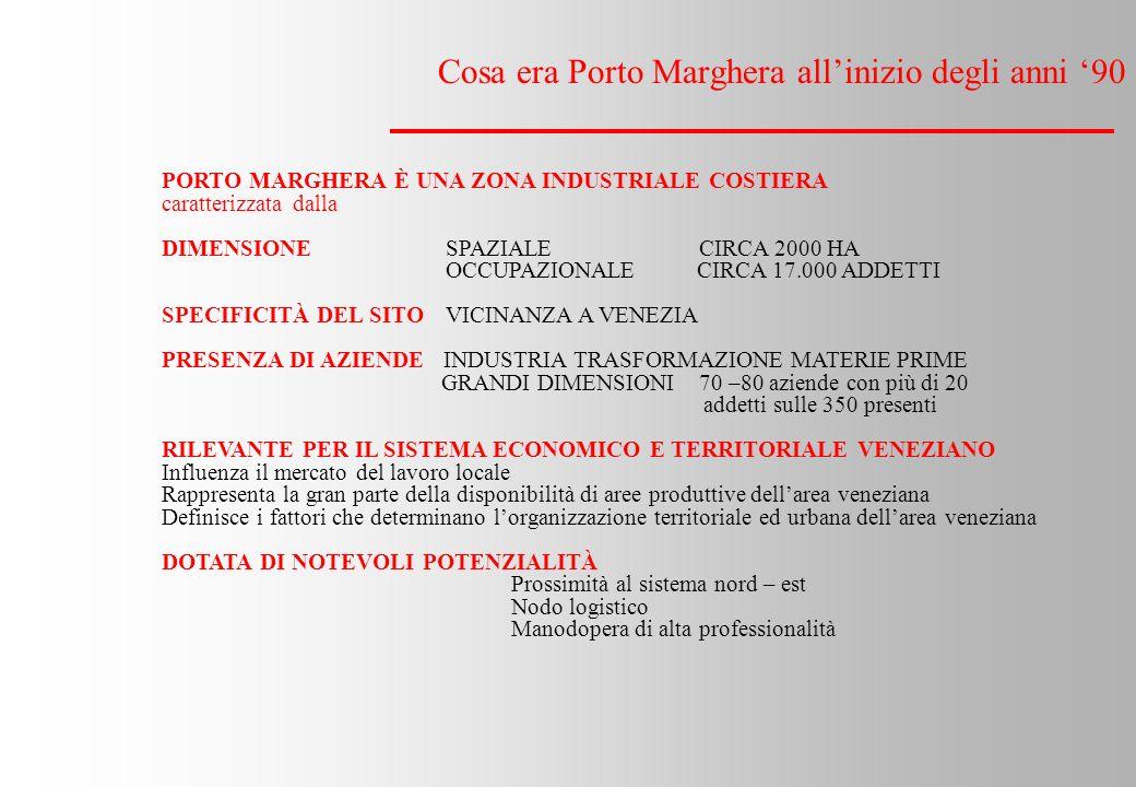 Cosa era Porto Marghera allinizio degli anni 90 PORTO MARGHERA È UNA ZONA INDUSTRIALE COSTIERA caratterizzata dalla DIMENSIONE SPAZIALE CIRCA 2000 HA OCCUPAZIONALE CIRCA 17.000 ADDETTI SPECIFICITÀ DEL SITOVICINANZA A VENEZIA PRESENZA DI AZIENDE INDUSTRIA TRASFORMAZIONE MATERIE PRIME GRANDI DIMENSIONI 70 –80 aziende con più di 20 addetti sulle 350 presenti RILEVANTE PER IL SISTEMA ECONOMICO E TERRITORIALE VENEZIANO Influenza il mercato del lavoro locale Rappresenta la gran parte della disponibilità di aree produttive dellarea veneziana Definisce i fattori che determinano lorganizzazione territoriale ed urbana dellarea veneziana DOTATA DI NOTEVOLI POTENZIALITÀ Prossimità al sistema nord – est Nodo logistico Manodopera di alta professionalità