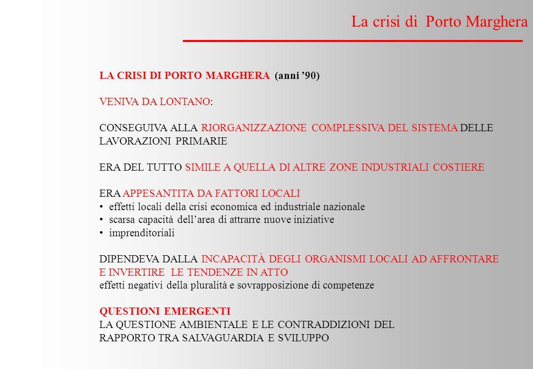 La crisi di Porto Marghera LA CRISI DI PORTO MARGHERA (anni 90) VENIVA DA LONTANO: CONSEGUIVA ALLA RIORGANIZZAZIONE COMPLESSIVA DEL SISTEMA DELLE LAVORAZIONI PRIMARIE ERA DEL TUTTO SIMILE A QUELLA DI ALTRE ZONE INDUSTRIALI COSTIERE ERA APPESANTITA DA FATTORI LOCALI effetti locali della crisi economica ed industriale nazionale scarsa capacità dellarea di attrarre nuove iniziative imprenditoriali DIPENDEVA DALLA INCAPACITÀ DEGLI ORGANISMI LOCALI AD AFFRONTARE E INVERTIRE LE TENDENZE IN ATTO effetti negativi della pluralità e sovrapposizione di competenze QUESTIONI EMERGENTI LA QUESTIONE AMBIENTALE E LE CONTRADDIZIONI DEL RAPPORTO TRA SALVAGUARDIA E SVILUPPO