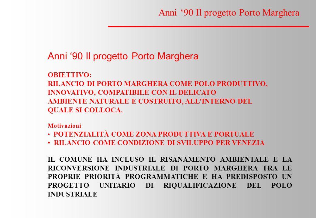 Anni 90 Il progetto Porto Marghera OBIETTIVO: RILANCIO DI PORTO MARGHERA COME POLO PRODUTTIVO, INNOVATIVO, COMPATIBILE CON IL DELICATO AMBIENTE NATURALE E COSTRUITO, ALLINTERNO DEL QUALE SI COLLOCA.