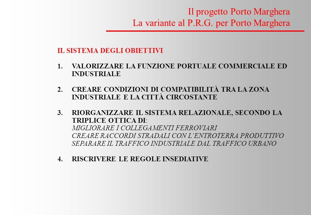 IL SISTEMA DEGLI OBIETTIVI 1.