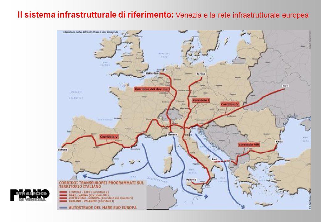 Il sistema infrastrutturale di riferimento: Venezia e la rete infrastrutturale europea