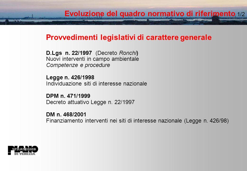 Evoluzione del quadro normativo di riferimento 1/2 Provvedimenti legislativi di carattere generale D.Lgs n.