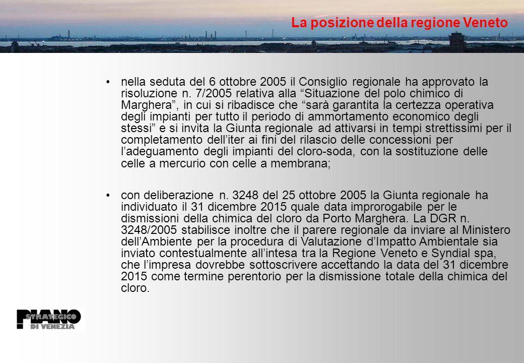 La posizione della regione Veneto nella seduta del 6 ottobre 2005 il Consiglio regionale ha approvato la risoluzione n.