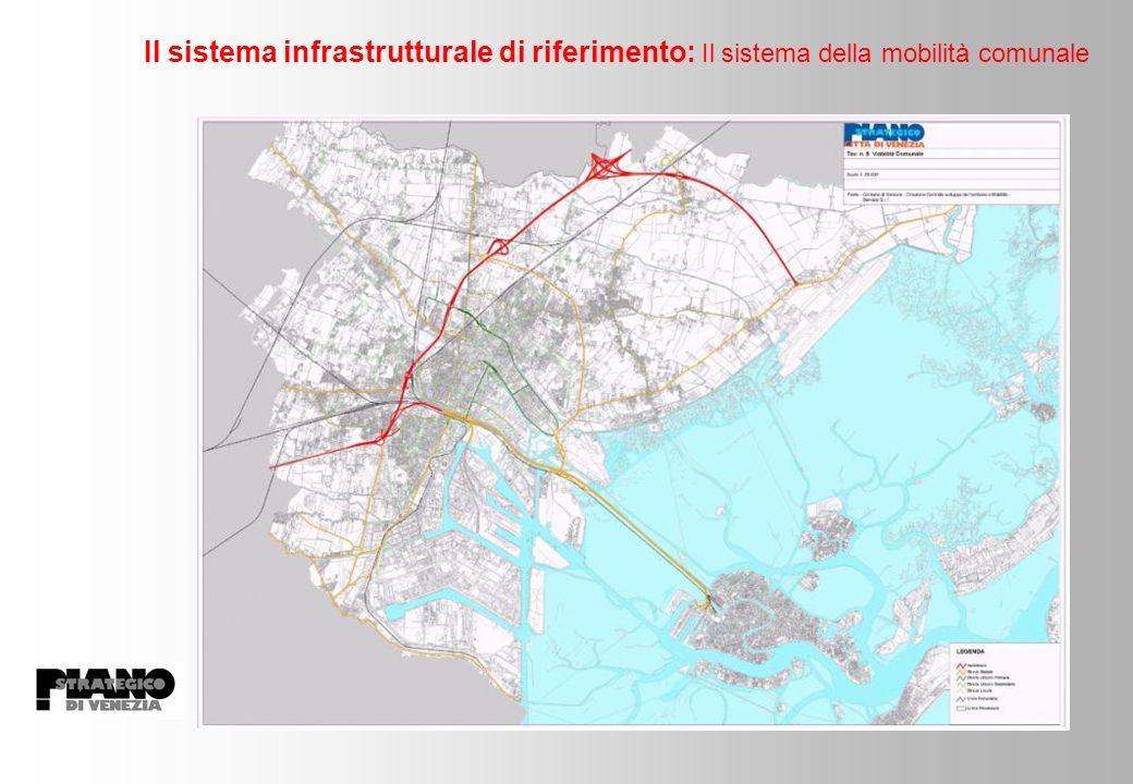 Il sistema infrastrutturale di riferimento: Il sistema della mobilità comunale