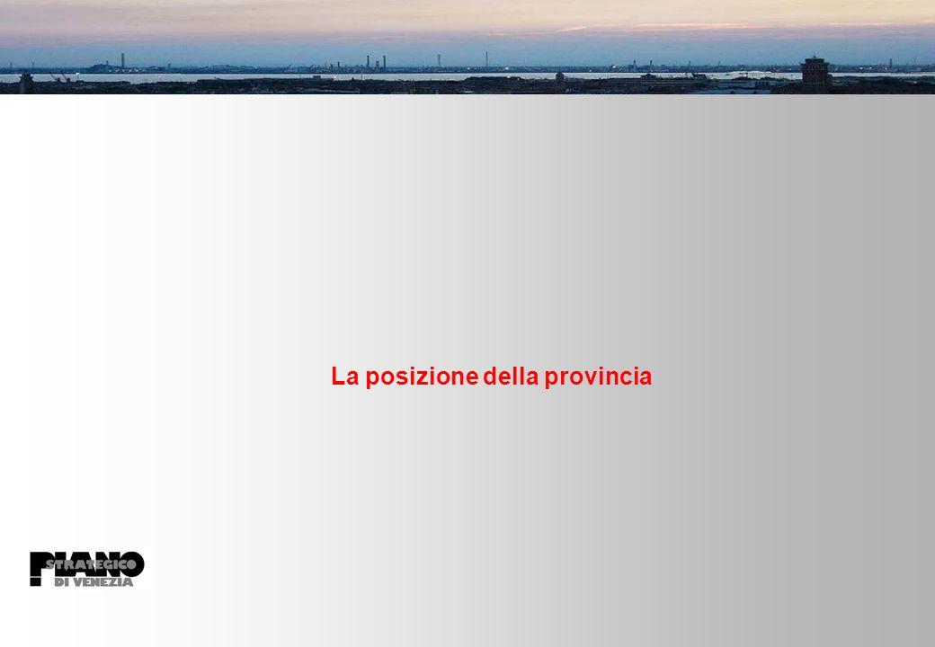 La posizione della provincia