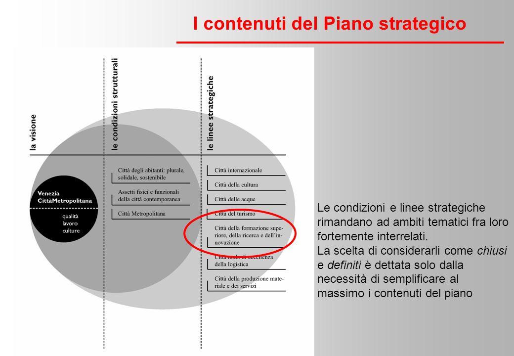 I contenuti del Piano strategico Le condizioni e linee strategiche rimandano ad ambiti tematici fra loro fortemente interrelati.