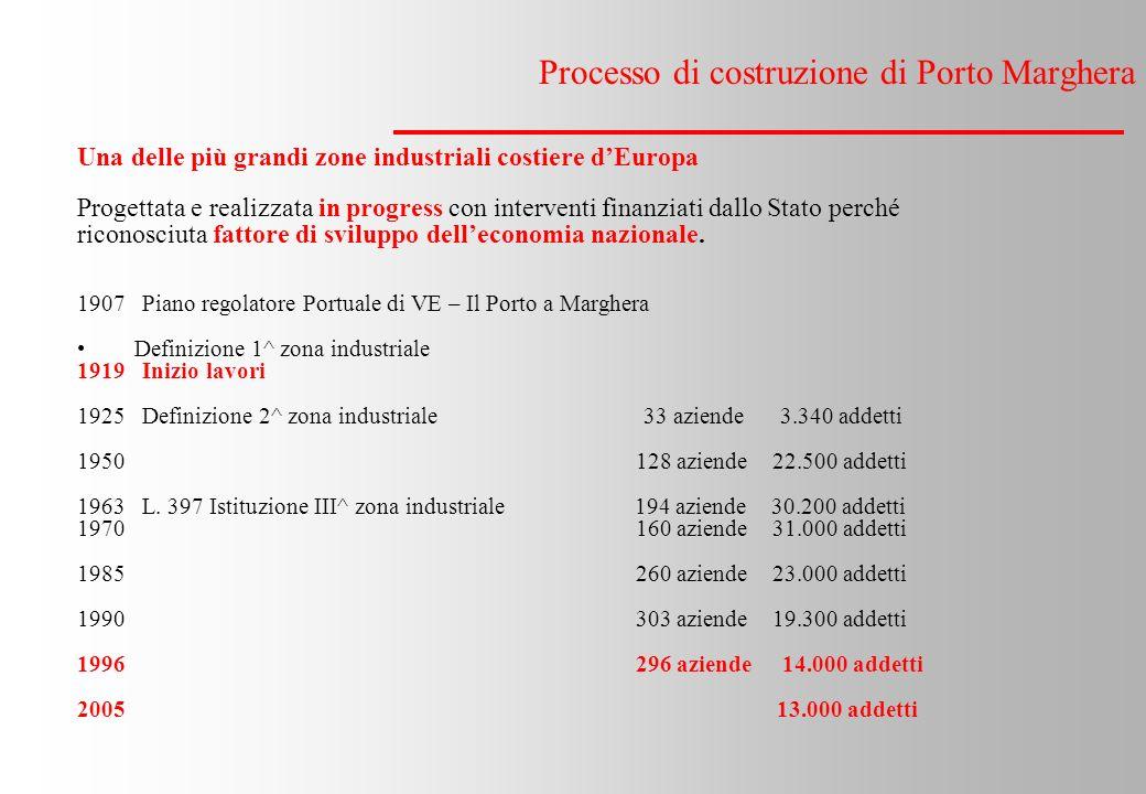 Processo di costruzione di Porto Marghera Una delle più grandi zone industriali costiere dEuropa Progettata e realizzata in progress con interventi finanziati dallo Stato perché riconosciuta fattore di sviluppo delleconomia nazionale.