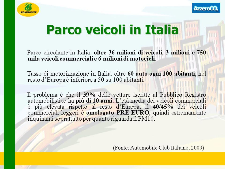 Parco veicoli in Italia Parco circolante in Italia: oltre 36 milioni di veicoli, 3 milioni e 750 mila veicoli commerciali e 6 milioni di motocicli. Ta