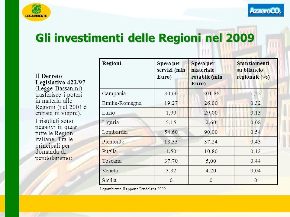 Gli investimenti delle Regioni nel 2009 Il Decreto Legislativo 422/97 (Legge Bassanini) trasferisce i poteri in materia alle Regioni (nel 2001 è entra