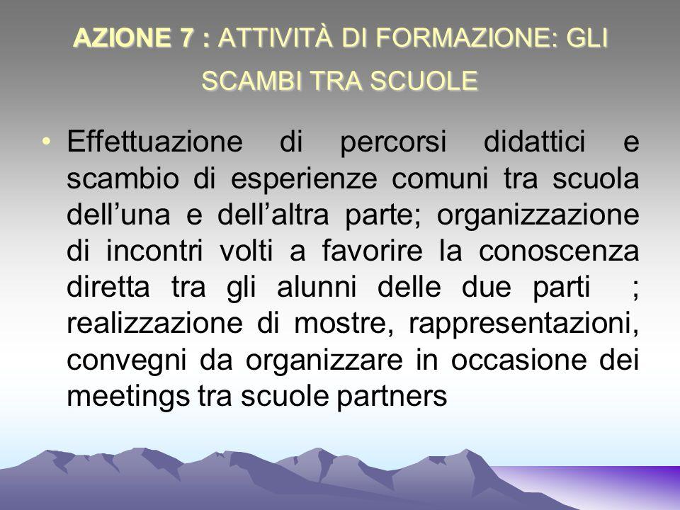 AZIONE 6 : ATTIVITÀ DI FORMAZIONE : IL TERRITORIO Svolgimento di lezioni, anche con il concorso di esperti e lausilio di sussidi informatici e multime