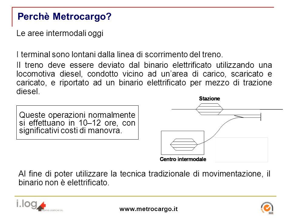 www.metrocargo.it Perchè Metrocargo.