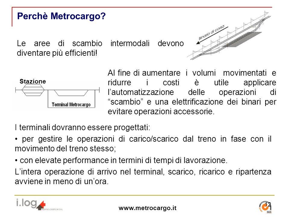 www.metrocargo.it I terminali dovranno essere progettati: per gestire le operazioni di carico/scarico dal treno in fase con il movimento del treno stesso; con elevate performance in termini di tempi di lavorazione.