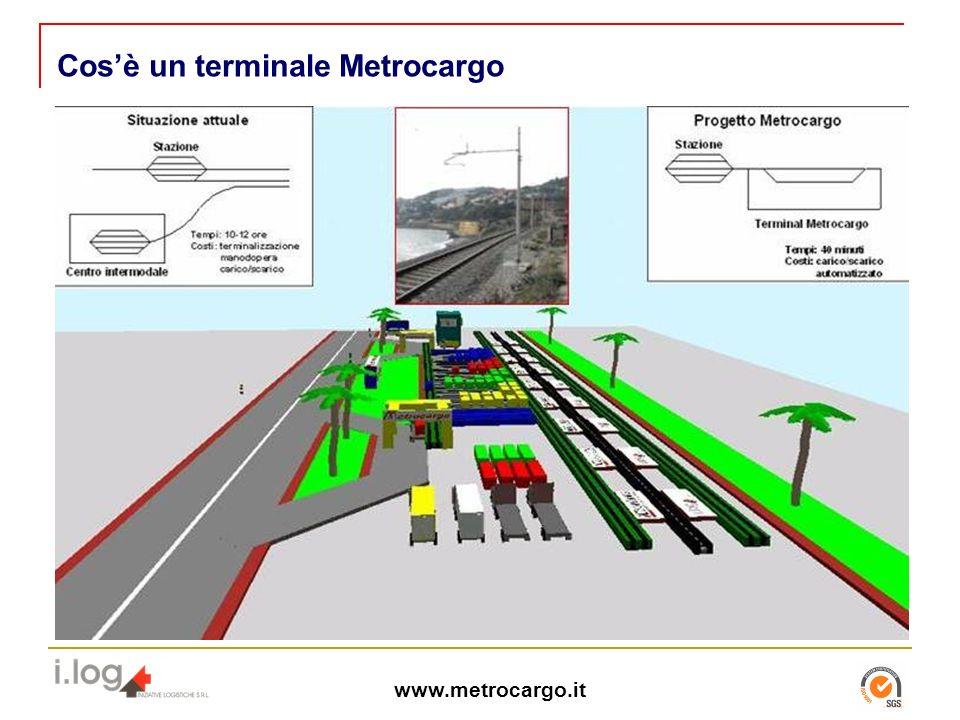 www.metrocargo.it Cosè un terminale Metrocargo