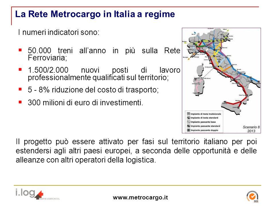 www.metrocargo.it La Rete Metrocargo in Italia a regime I numeri indicatori sono: 50.000 treni allanno in più sulla Rete Ferroviaria; 1.500/2.000 nuovi posti di lavoro professionalmente qualificati sul territorio; 5 - 8% riduzione del costo di trasporto; 300 milioni di euro di investimenti.