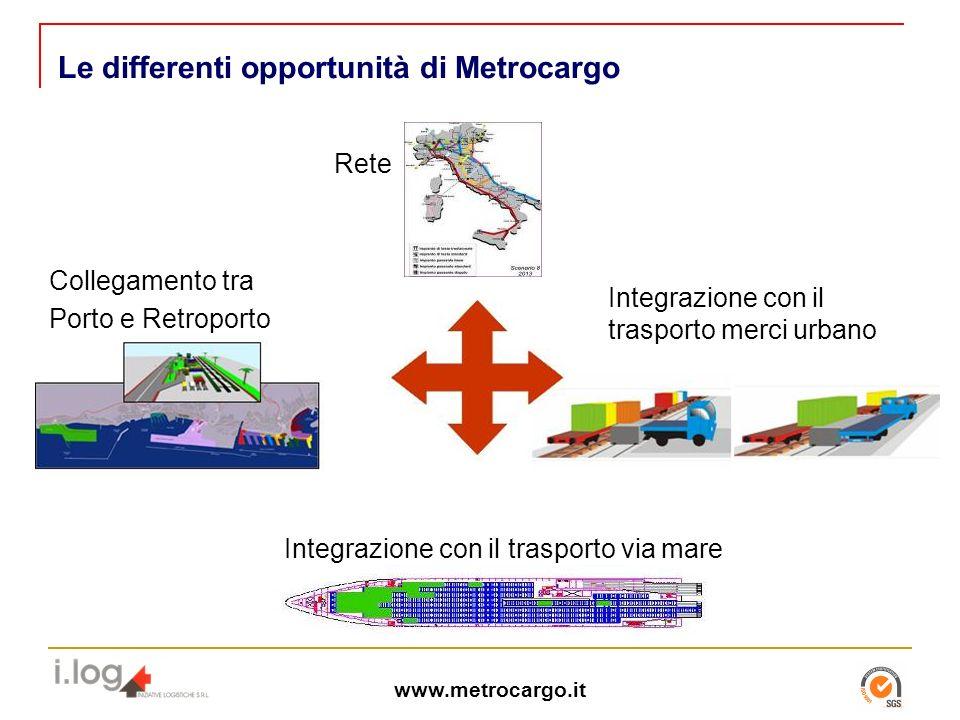 www.metrocargo.it Le differenti opportunità di Metrocargo Collegamento tra Porto e Retroporto Integrazione con il trasporto merci urbano Integrazione con il trasporto via mare Rete