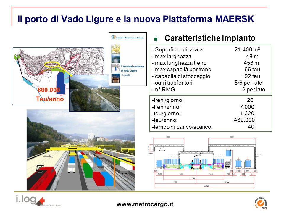 www.metrocargo.it Il porto di Vado Ligure e la nuova Piattaforma MAERSK Caratteristiche impianto -treni/giorno: 20 -treni/anno: 7.000 -teu/giorno: 1.320 -teu/anno: 462.000 -tempo di carico/scarico: 40 - Superficie utilizzata 21.400 m 2 - max larghezza 48 m - max lunghezza treno 458 m - max capacità per treno 66 teu - capacità di stoccaggio 192 teu - carri trasferitori 5/6 per lato - n° RMG 2 per lato
