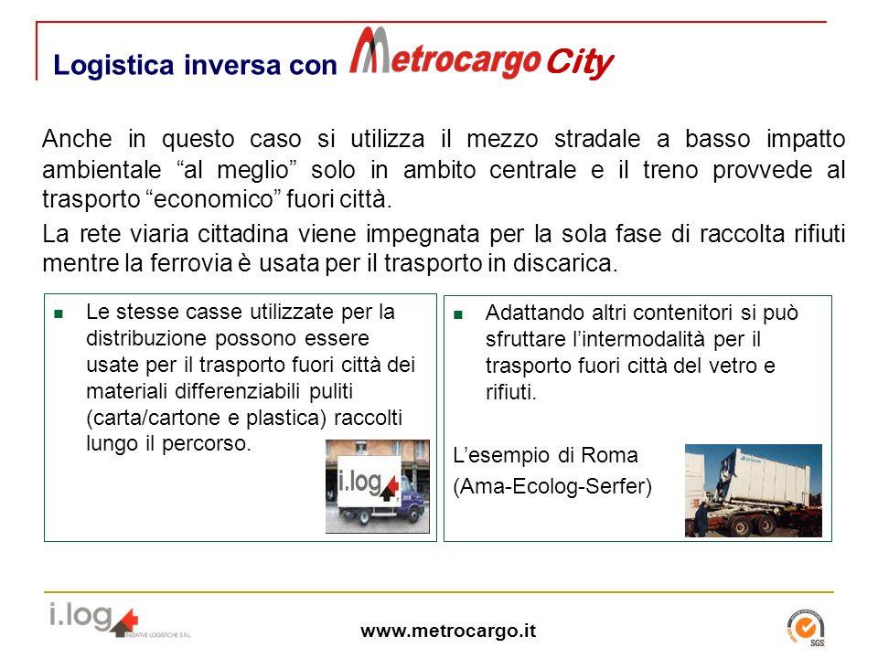 www.metrocargo.it Logistica inversa con Anche in questo caso si utilizza il mezzo stradale a basso impatto ambientale al meglio solo in ambito centrale e il treno provvede al trasporto economico fuori città.