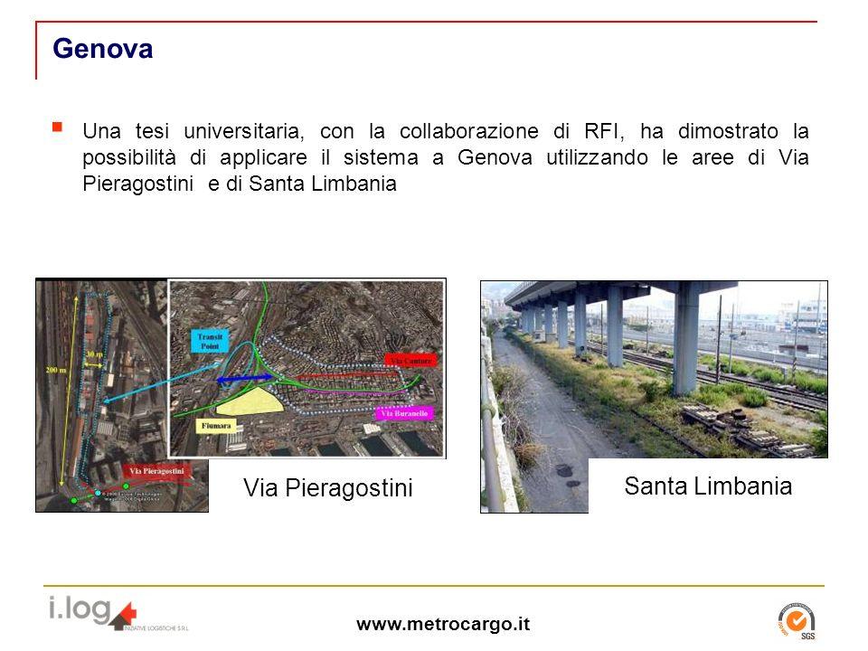 www.metrocargo.it Genova ….
