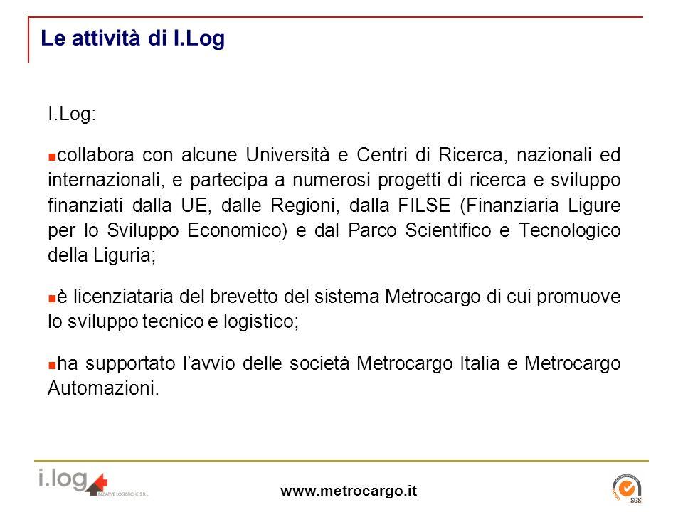 www.metrocargo.it I.Log: collabora con alcune Università e Centri di Ricerca, nazionali ed internazionali, e partecipa a numerosi progetti di ricerca e sviluppo finanziati dalla UE, dalle Regioni, dalla FILSE (Finanziaria Ligure per lo Sviluppo Economico) e dal Parco Scientifico e Tecnologico della Liguria; è licenziataria del brevetto del sistema Metrocargo di cui promuove lo sviluppo tecnico e logistico; ha supportato lavvio delle società Metrocargo Italia e Metrocargo Automazioni.