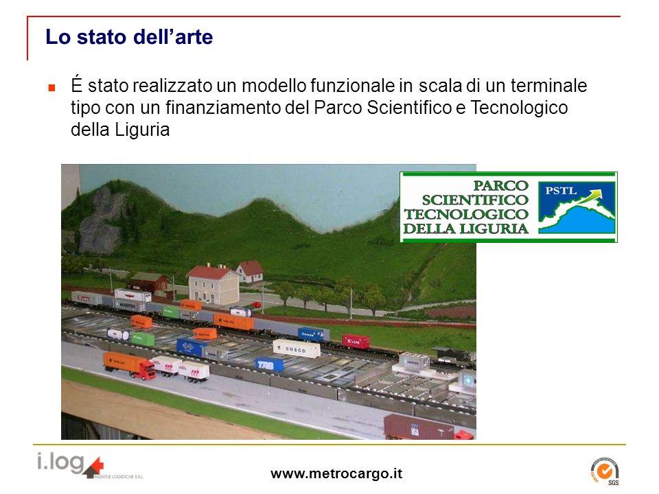 www.metrocargo.it Lo stato dellarte É stato realizzato un modello funzionale in scala di un terminale tipo con un finanziamento del Parco Scientifico e Tecnologico della Liguria
