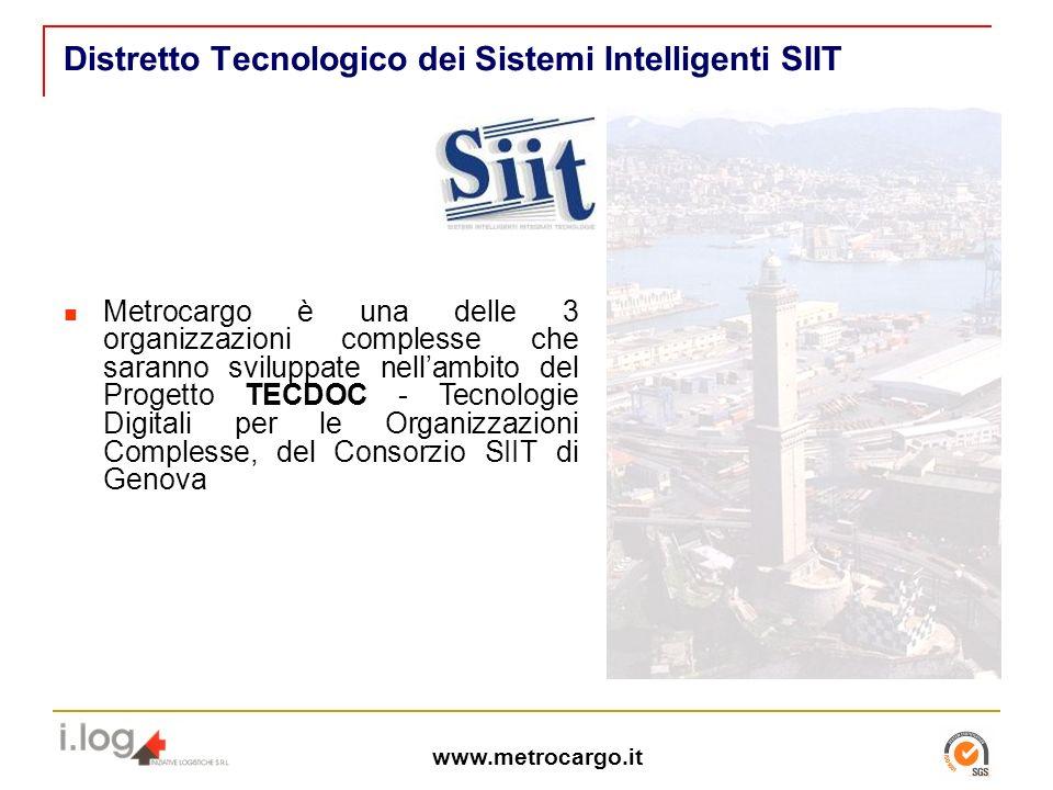 www.metrocargo.it Distretto Tecnologico dei Sistemi Intelligenti SIIT Metrocargo è una delle 3 organizzazioni complesse che saranno sviluppate nellambito del Progetto TECDOC - Tecnologie Digitali per le Organizzazioni Complesse, del Consorzio SIIT di Genova