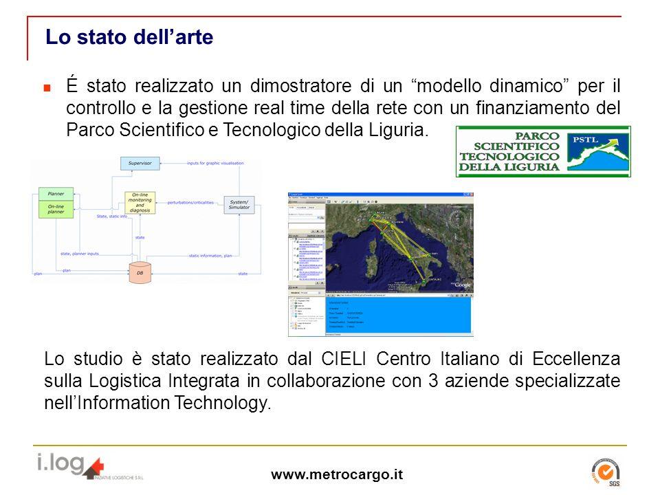 www.metrocargo.it Lo stato dellarte É stato realizzato un dimostratore di un modello dinamico per il controllo e la gestione real time della rete con un finanziamento del Parco Scientifico e Tecnologico della Liguria.
