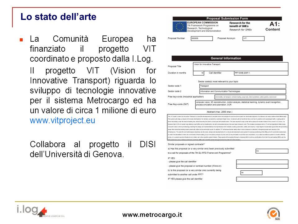 www.metrocargo.it Lo stato dellarte La Comunità Europea ha finanziato il progetto VIT coordinato e proposto dalla I.Log.