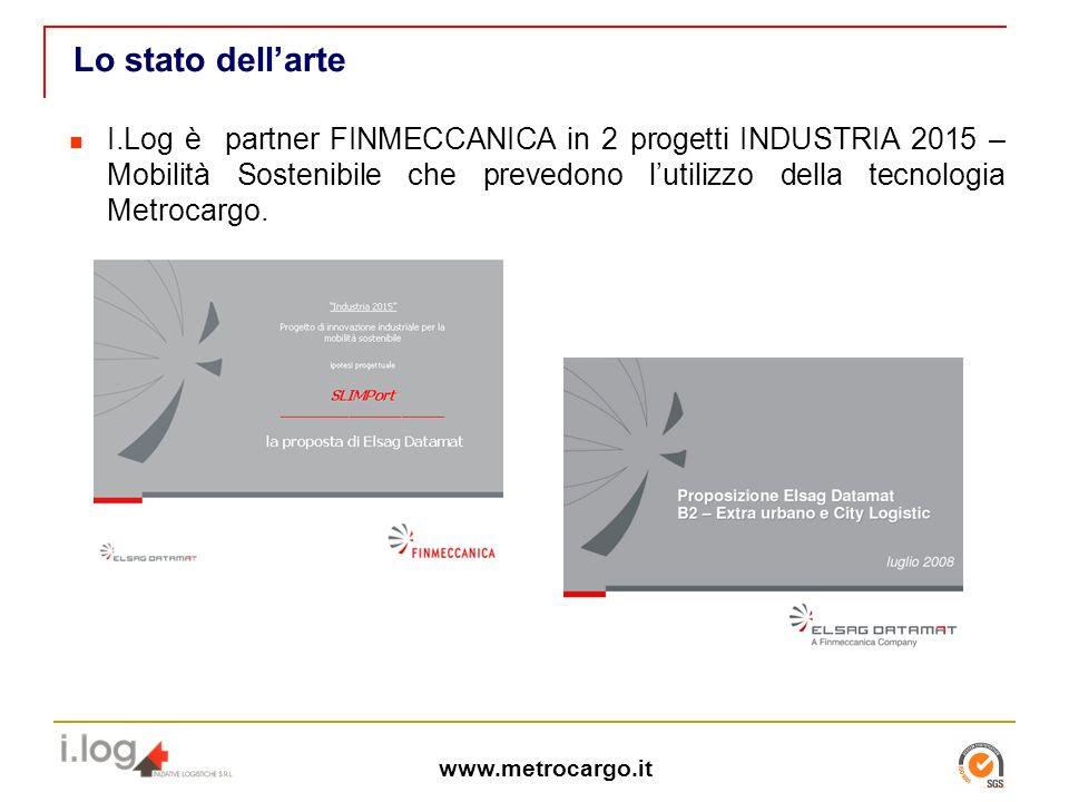 www.metrocargo.it Lo stato dellarte I.Log è partner FINMECCANICA in 2 progetti INDUSTRIA 2015 – Mobilità Sostenibile che prevedono lutilizzo della tecnologia Metrocargo.