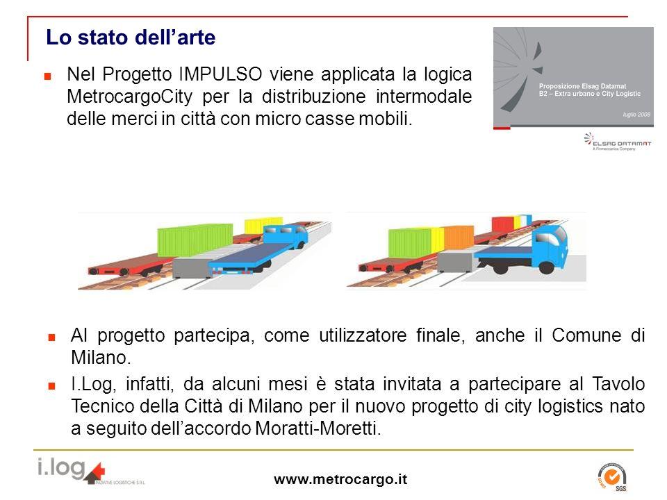 www.metrocargo.it Lo stato dellarte Nel Progetto IMPULSO viene applicata la logica MetrocargoCity per la distribuzione intermodale delle merci in città con micro casse mobili.