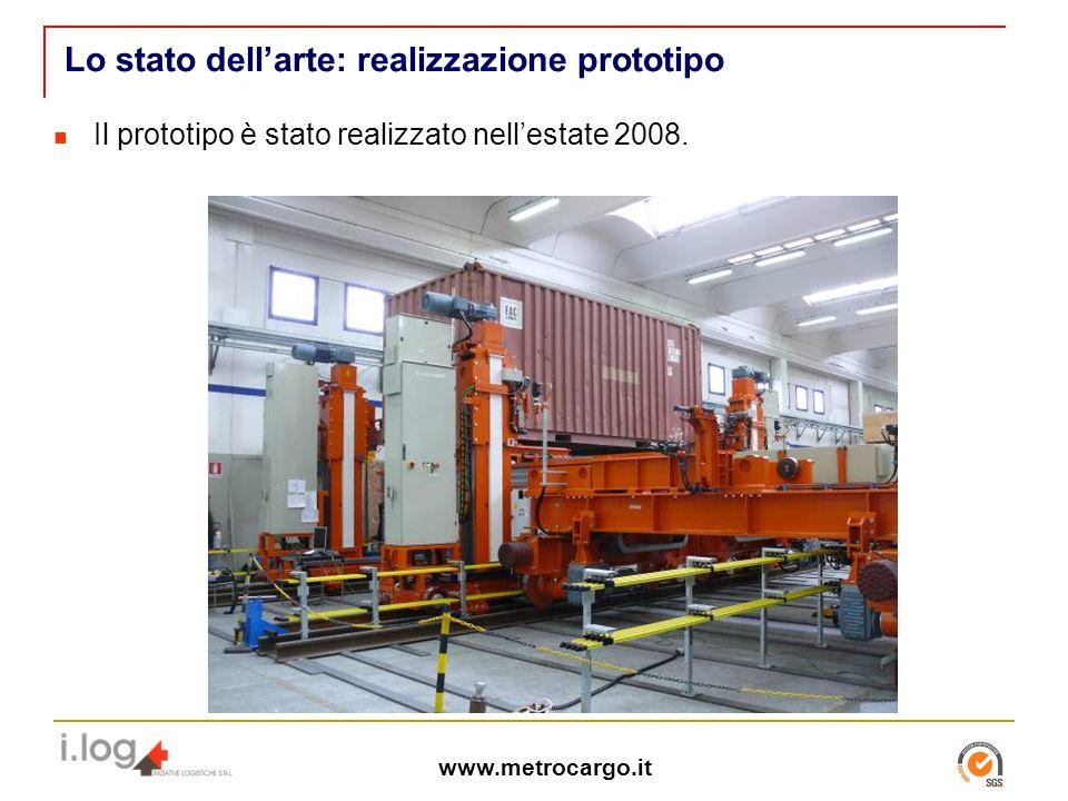 www.metrocargo.it Lo stato dellarte: realizzazione prototipo Il prototipo è stato realizzato nellestate 2008.
