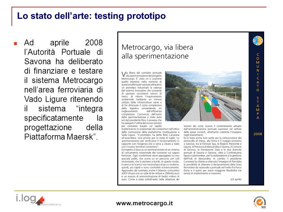 www.metrocargo.it Lo stato dellarte: testing prototipo Ad aprile 2008 lAutorità Portuale di Savona ha deliberato di finanziare e testare il sistema Metrocargo nellarea ferroviaria di Vado Ligure ritenendo il sistema integra specificatamente la progettazione della Piattaforma Maersk.