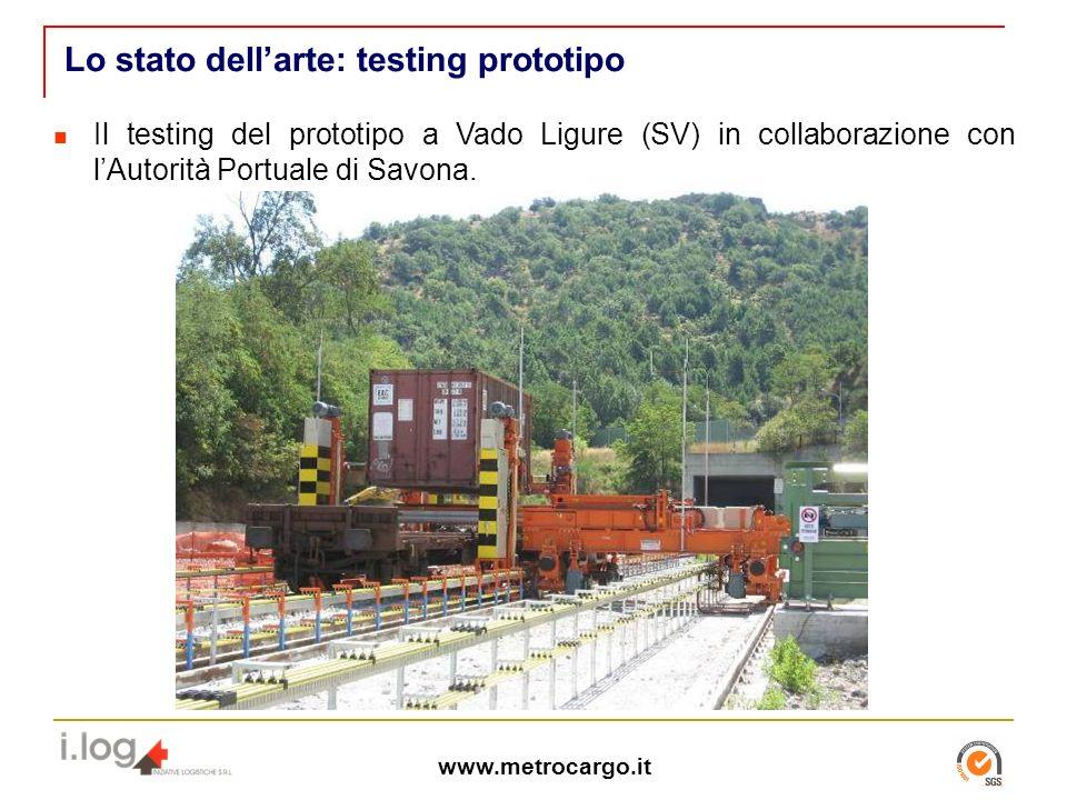 www.metrocargo.it Lo stato dellarte: testing prototipo Il testing del prototipo a Vado Ligure (SV) in collaborazione con lAutorità Portuale di Savona.