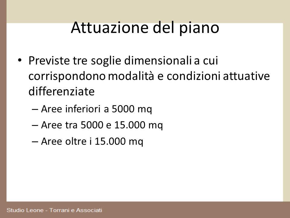 Attuazione del piano Previste tre soglie dimensionali a cui corrispondono modalità e condizioni attuative differenziate – Aree inferiori a 5000 mq – A