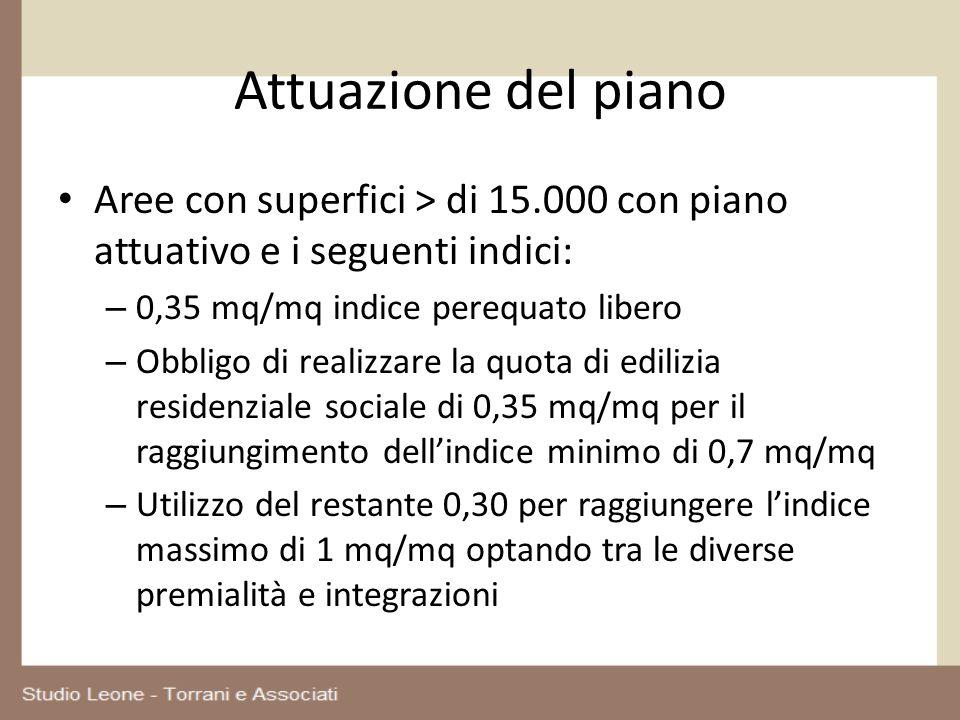 Attuazione del piano Aree con superfici > di 15.000 con piano attuativo e i seguenti indici: – 0,35 mq/mq indice perequato libero – Obbligo di realizz