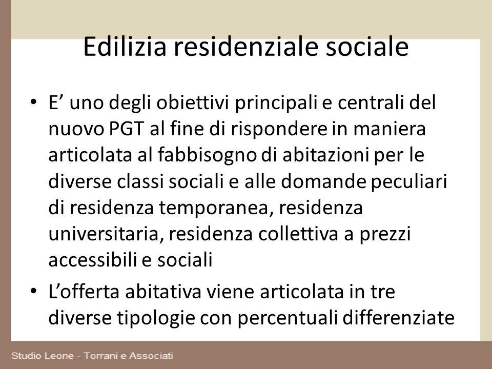 Edilizia residenziale sociale E uno degli obiettivi principali e centrali del nuovo PGT al fine di rispondere in maniera articolata al fabbisogno di a