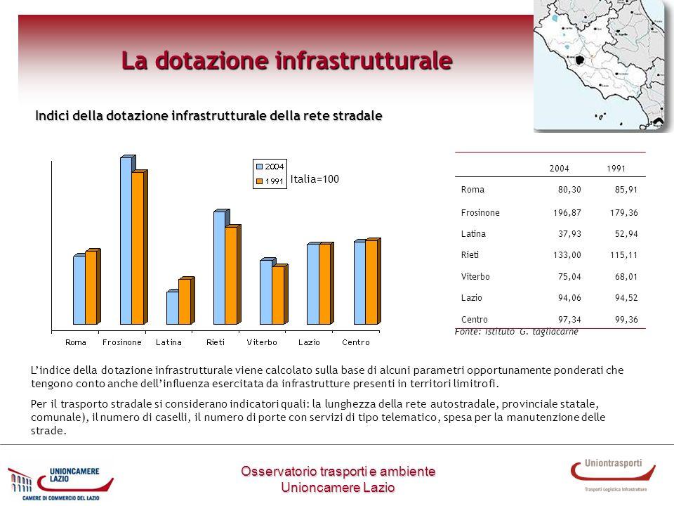 Metodologia di lavoro Indici della dotazione infrastrutturale della rete stradale Indici della dotazione infrastrutturale della rete stradale Osservat