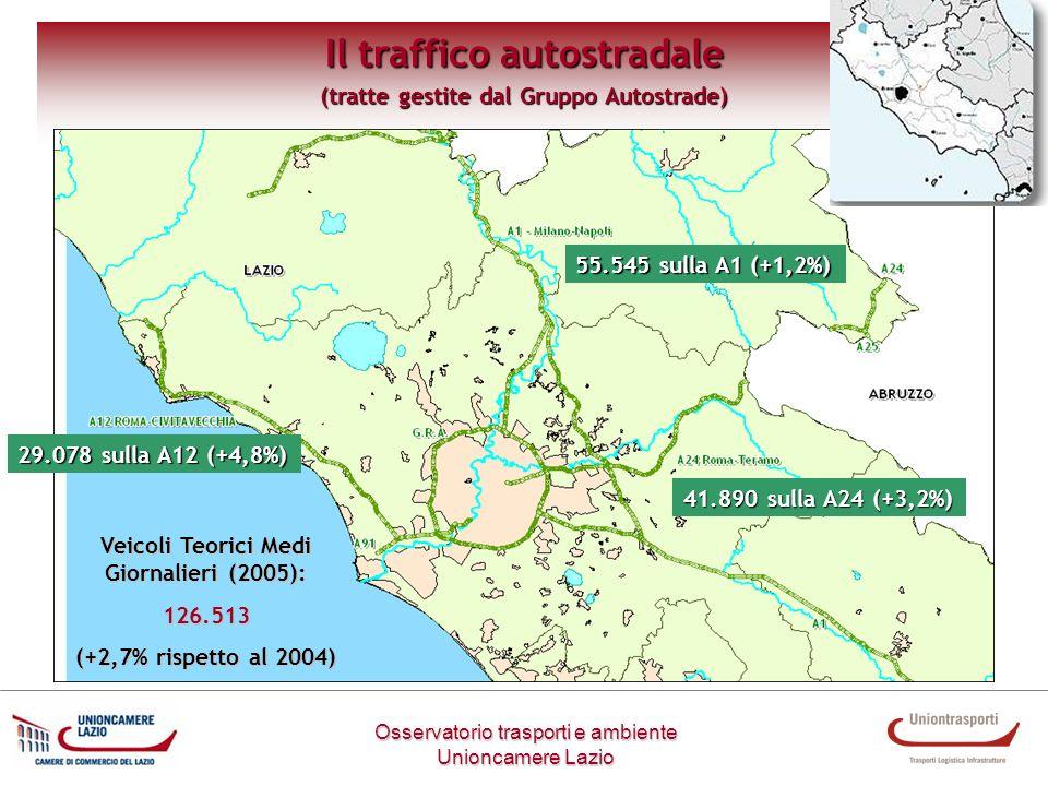 Il traffico autostradale (tratte gestite dal Gruppo Autostrade) Osservatorio trasporti e ambiente Unioncamere Lazio Fonte: Autostrade S.p.A. Veicoli T
