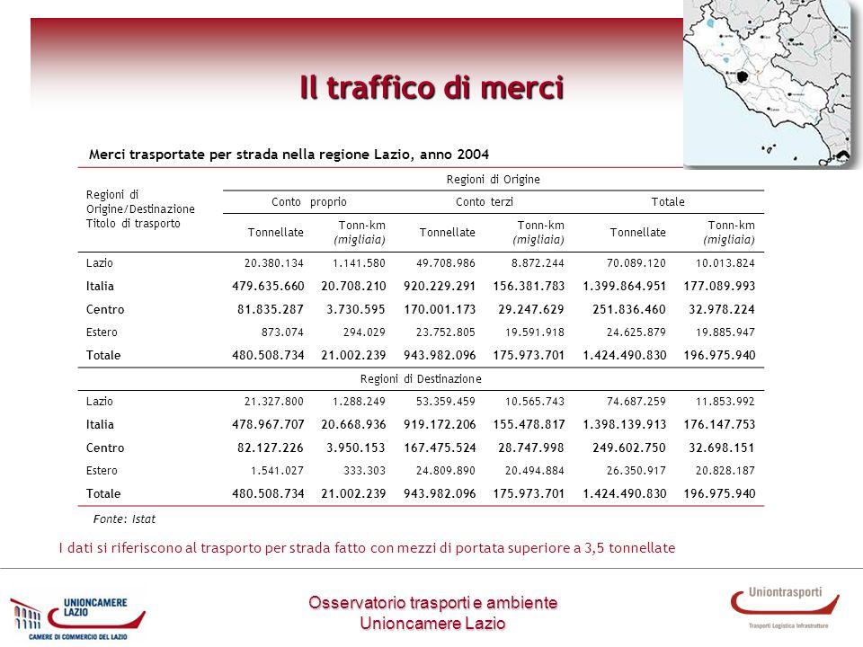 Il traffico di merci Osservatorio trasporti e ambiente Unioncamere Lazio Merci trasportate per strada nella regione Lazio, anno 2004 Regioni di Origin