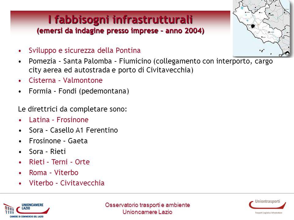 Osservatorio trasporti e ambiente Unioncamere Lazio I fabbisogni infrastrutturali (emersi da indagine presso imprese – anno 2004) Sviluppo e sicurezza