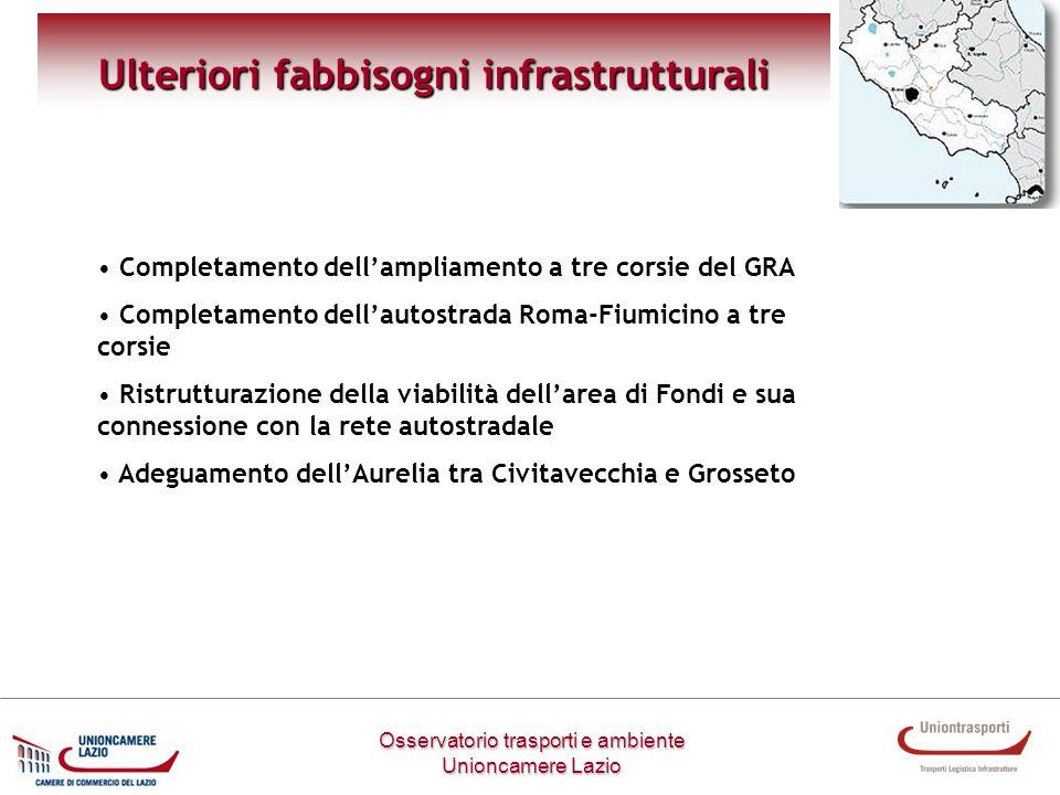 Osservatorio trasporti e ambiente Unioncamere Lazio I fabbisogni infrastrutturali Ulteriori fabbisogni infrastrutturali Completamento dellampliamento